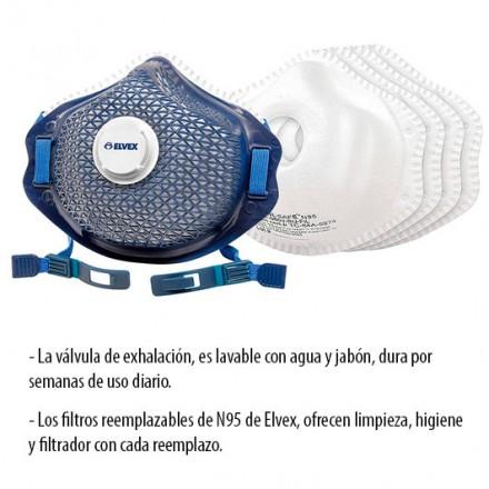 Respirador N95 Reusable con tecnología VFF